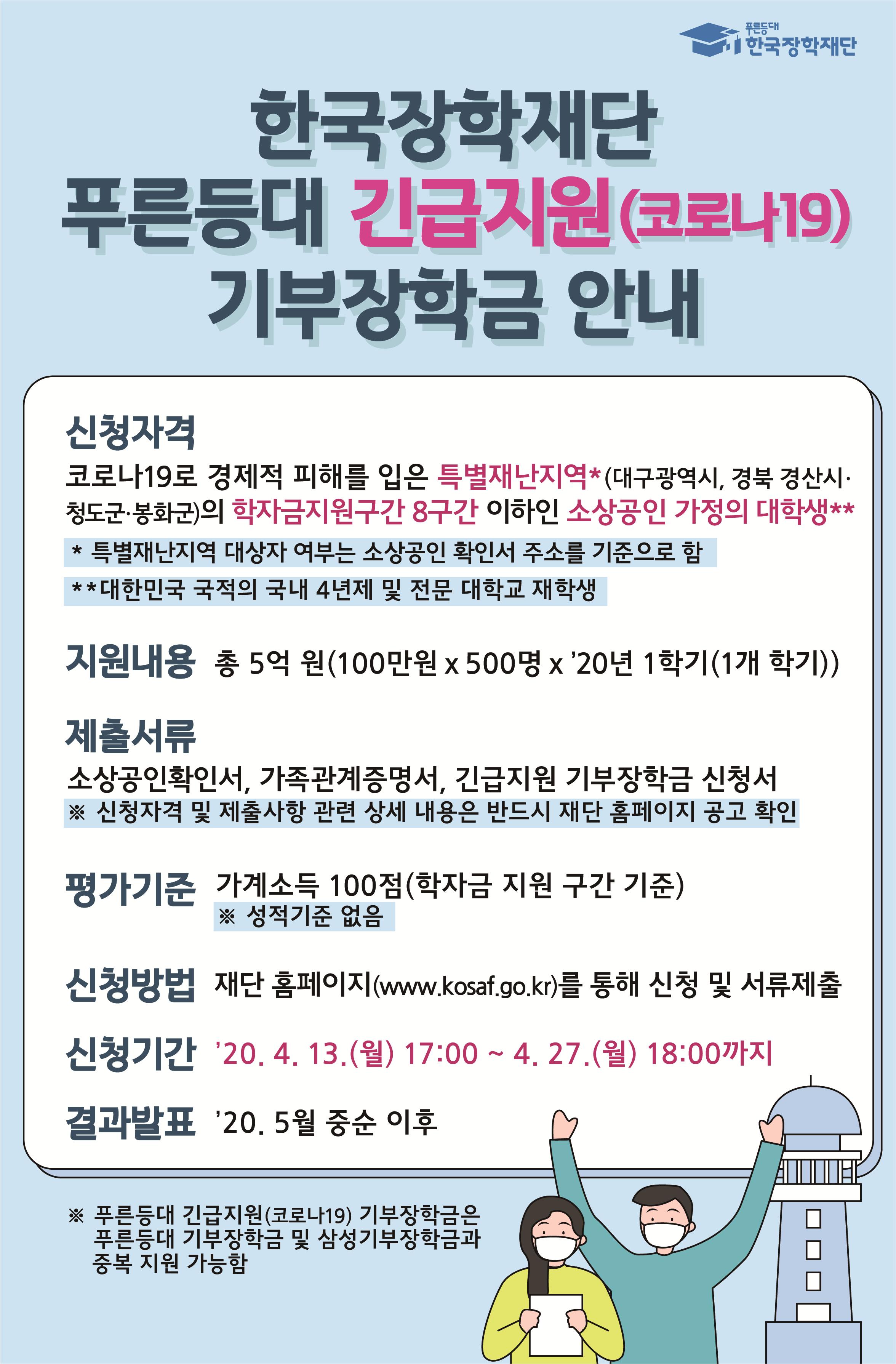 붙임2_푸른등대 긴급지원(코로나19) 포스터.png