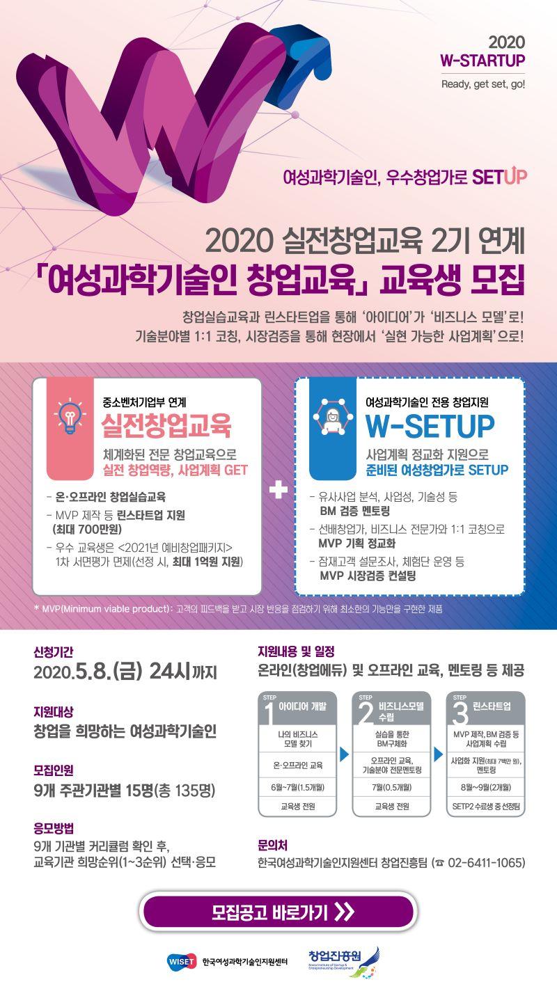 2020년 실전창업교육 2기 연계 「여성과학기술인 창업교육」교육생 모집 포스터_웹게시용.jpg