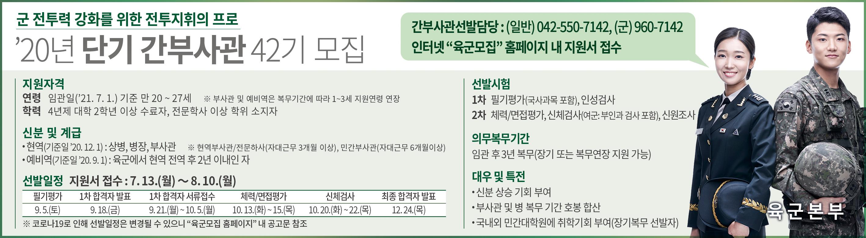 '20년 단기 간부사관 모집 이미지(신문형)R.jpg
