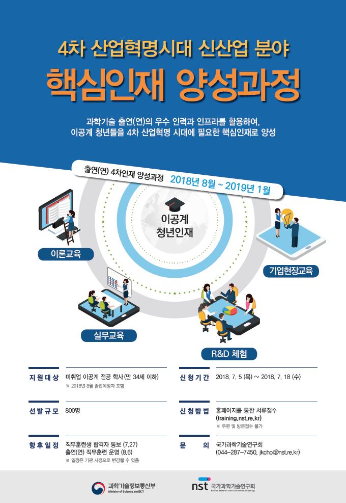 2018년 4차 인재양성사업 홍보 포스터.png